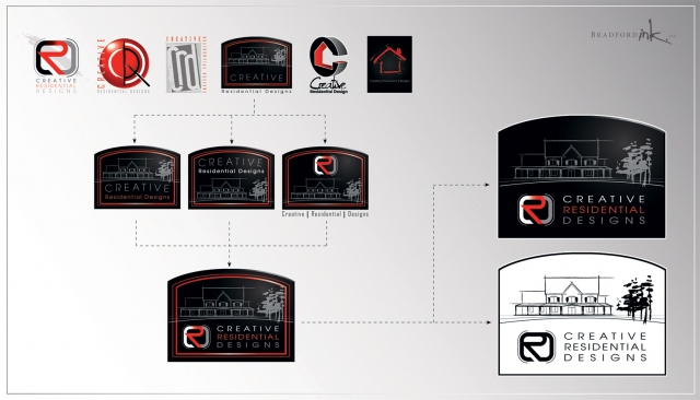 Draft Progression using Creative Residential Designs logo